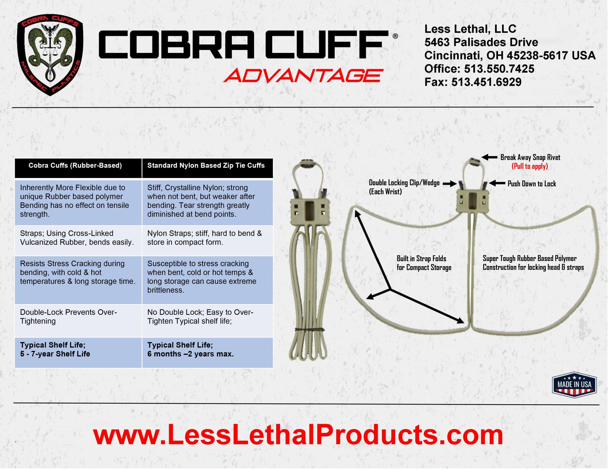 Cobra Cuff Advantage click for PDF